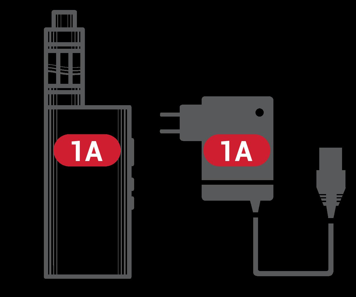 Output - Input